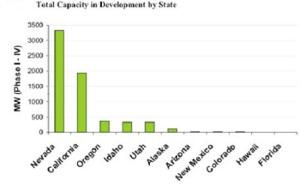 Geothermal Capacity Development1