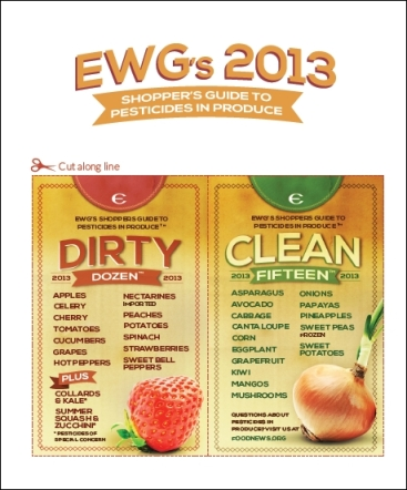 EWG 2013 Pesticide List
